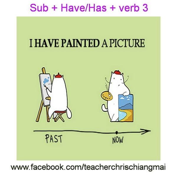 Have Has verb 3 ทำหรือยัง